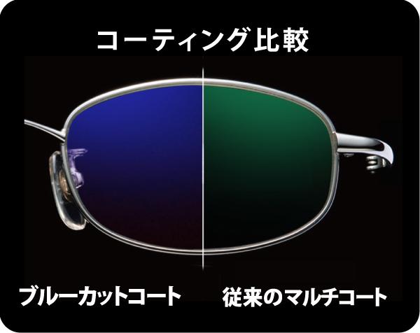 (1) Viewnal ヴューナル 遮光サングラス 東海光学
